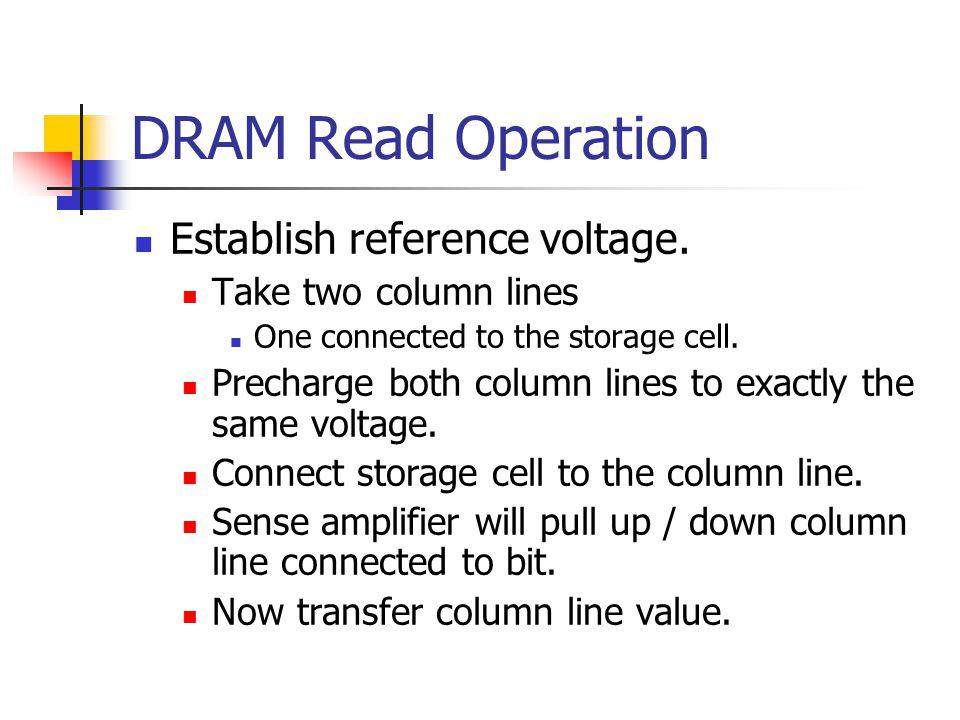 DRAM Read Operation Establish reference voltage.