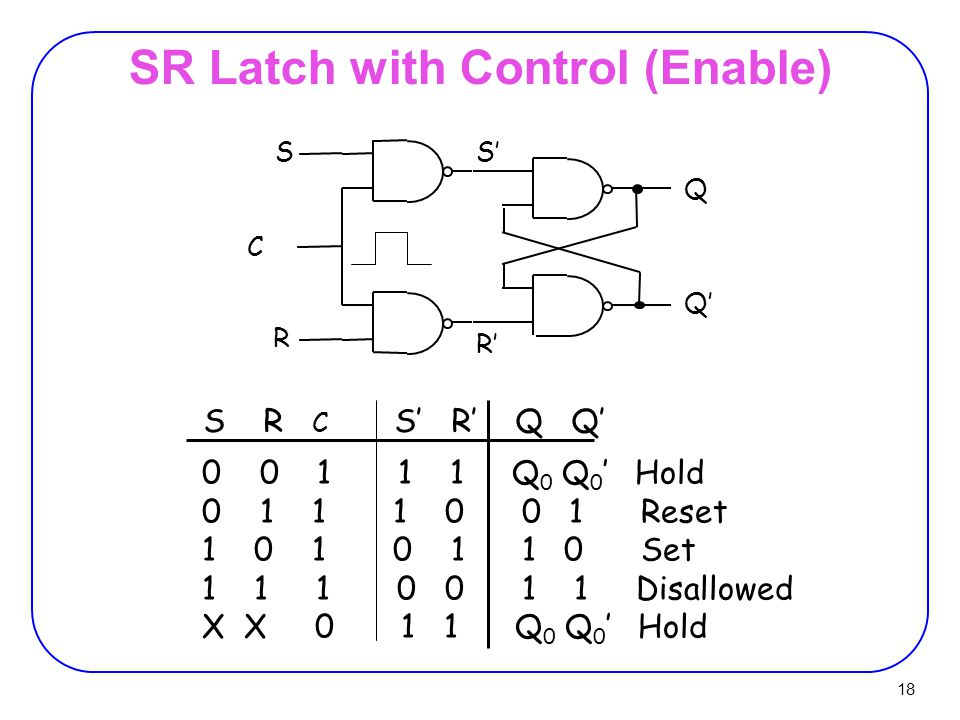 18 SR Latch with Control (Enable) S' R' Q Q' S R C S R C S' R' Q Q' 0 0 1 1 1 Q 0 Q 0 ' Hold 0 1 1 1 0 0 1 Reset 1 0 1 0 1 1 0 Set 1 1 1 0 0 1 1 Disallowed X X 0 1 1 Q 0 Q 0 ' Hold