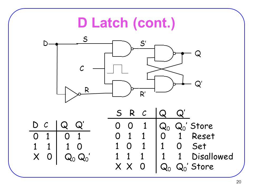 20 D Latch (cont.) D S R C Q Q' 0 0 1 Q 0 Q 0 ' Store 0 1 1 0 1 Reset 1 0 1 1 0 Set 1 1 1 1 1 Disallowed X X 0 Q 0 Q 0 ' Store 0 1 1 1 1 0 X 0 Q 0 Q 0 ' D C Q Q' S' R' Q Q' S R C