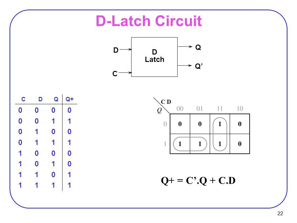 22 D-Latch Circuit C D QQ+ 0 0 0 0 0 1 0 1 0 0 1 1 1 0 0 1 0 1 1 1 0 1 1 1 0101001101010011 D C D Latch Q Q' C D Q+ = C'.Q + C.D