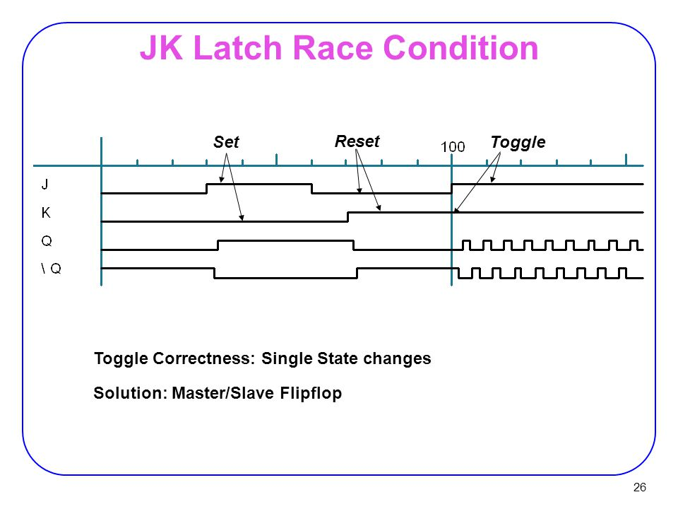26 JK Latch Race Condition Set Reset Toggle Toggle Correctness: Single State changes Solution: Master/Slave Flipflop