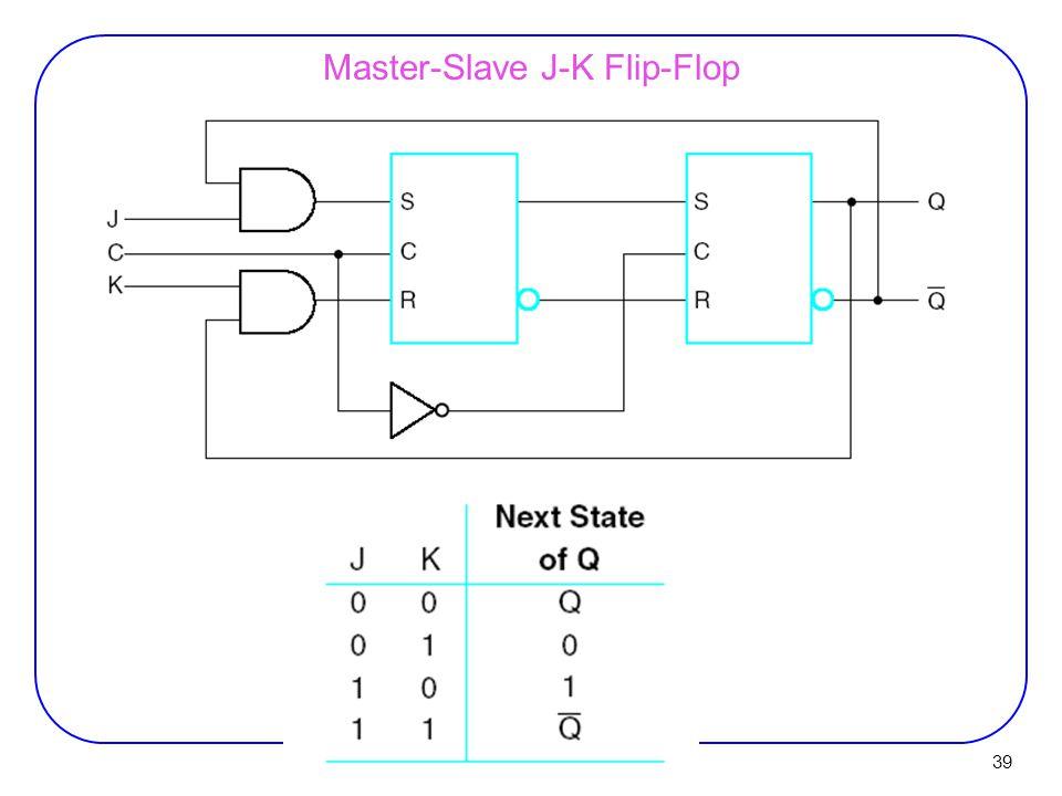 39 Master-Slave J-K Flip-Flop