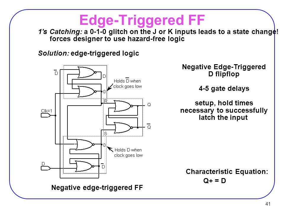 41 Edge-Triggered FF 1 s Catching: a 0-1-0 glitch on the J or K inputs leads to a state change.