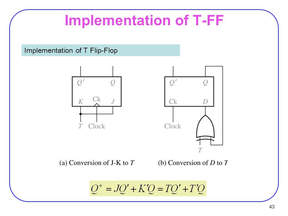 43 Implementation of T-FF Implementation of T Flip-Flop