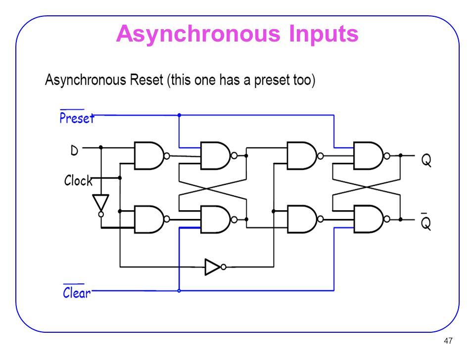 47 Asynchronous Inputs