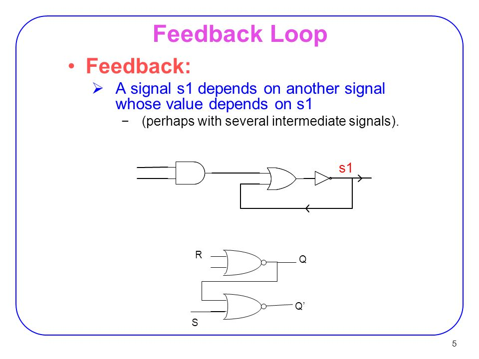 5 Feedback Loop Feedback:  A signal s1 depends on another signal whose value depends on s1 −(perhaps with several intermediate signals).