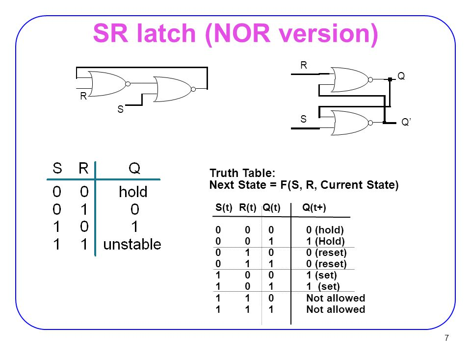 7 SR latch (NOR version) R S R S Q Q' Truth Table: Next State = F(S, R, Current State) S(t) R(t) Q(t) Q(t+) 0 0 0 0 (hold) 0 0 1 1 (Hold) 0 1 0 0 (reset) 0 1 1 0 (reset) 1 0 0 1 (set) 1 0 1 1 (set) 1 1 0 Not allowed 1 1 1 Not allowed