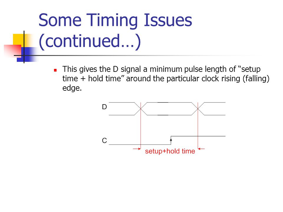 Some Timing Issues (continued…) This gives the D signal a minimum pulse length of setup time + hold time around the particular clock rising (falling) edge.