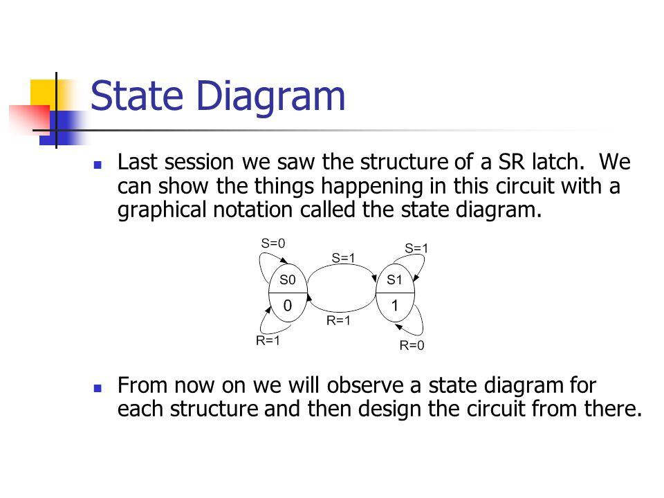 State Diagram (continued…) A direct correspondence can be seen between the transition table of each design and its state diagram.
