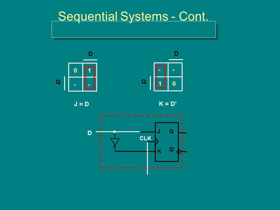 Sequential Systems - Cont. D Q 01--01--- D Q - --10--10 J = D K = D' D JQ Q' CLK K