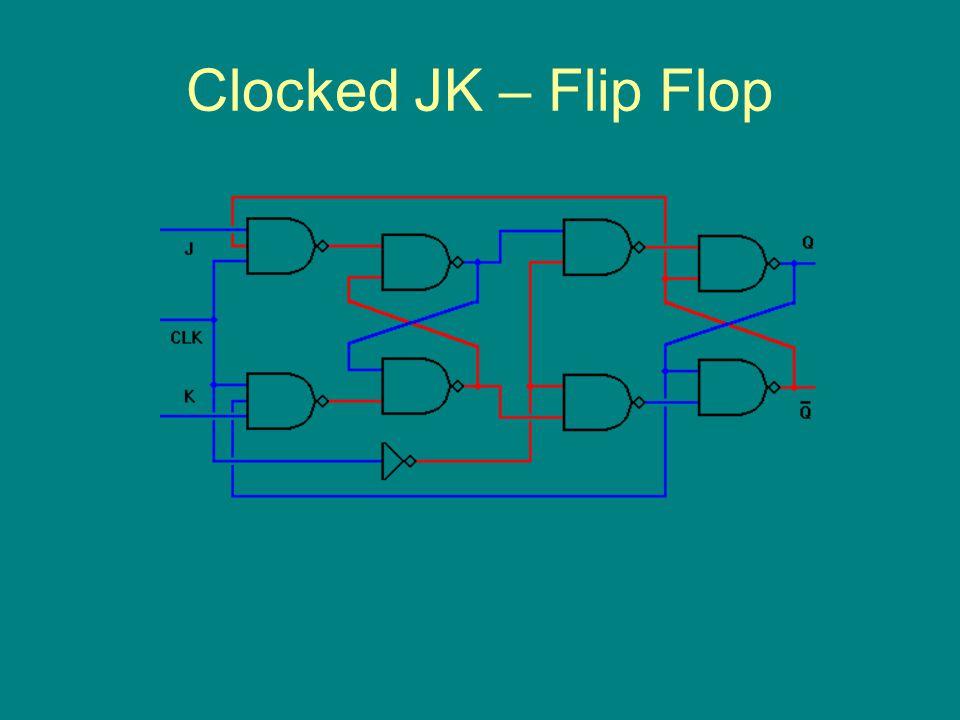 Clocked JK – Flip Flop
