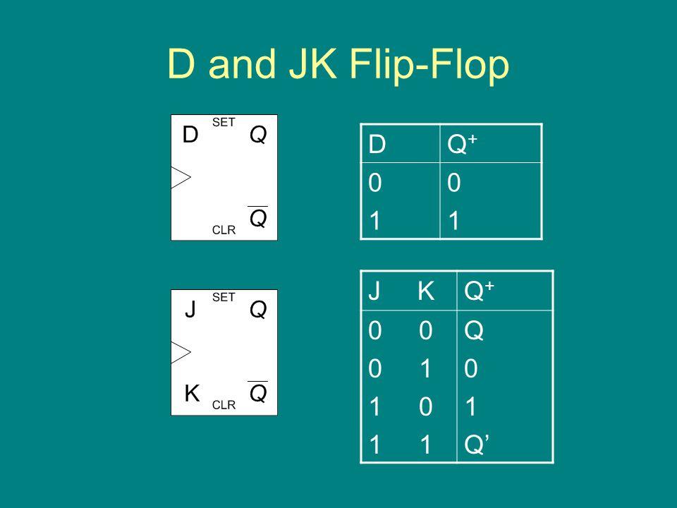 D and JK Flip-Flop DQ+Q+ 0101 0101 J KQ+Q+ 0 0 1 1 0 1 Q 0 1 Q'