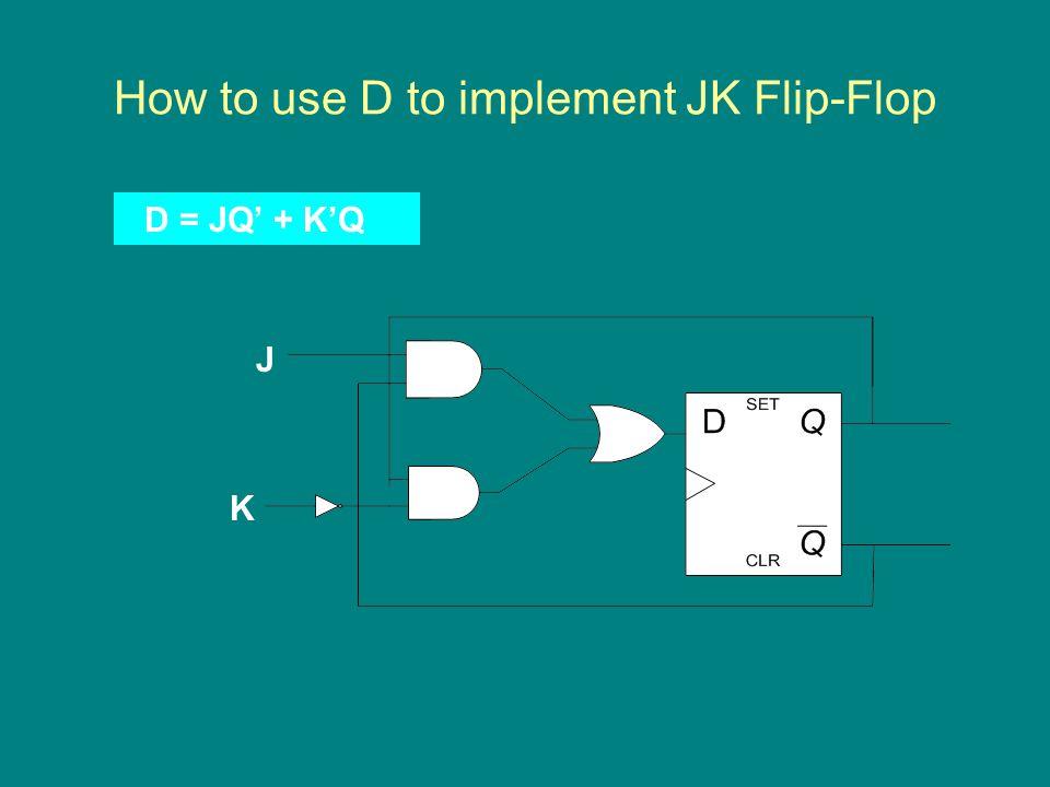 How to use D to implement JK Flip-Flop D = JQ' + K'Q J K