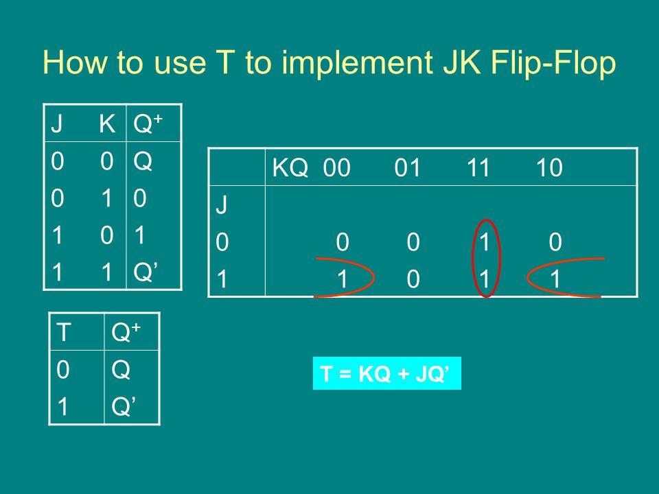 How to use T to implement JK Flip-Flop KQ 00 01 11 10 J01J01 0 0 1 0 1 0 1 1 J KQ+Q+ 0 0 1 1 0 1 Q 0 1 Q' TQ+Q+ 0101 Q Q' T = KQ + JQ'