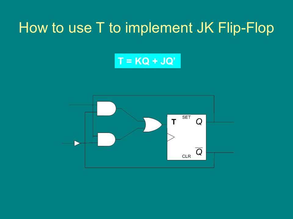 How to use T to implement JK Flip-Flop T = KQ + JQ'