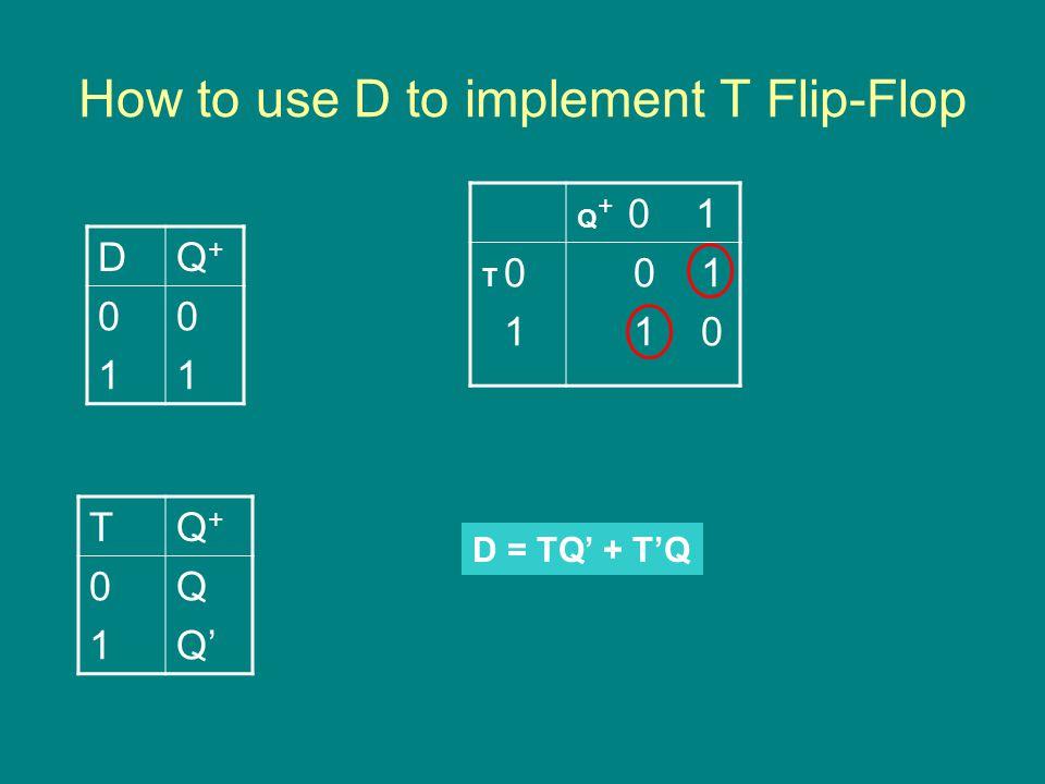 How to use D to implement T Flip-Flop TQ+Q+ 0101 Q Q' Q + 0 1 T 0 1 0 1 1 0 D = TQ' + T'Q DQ+Q+ 0101 0101