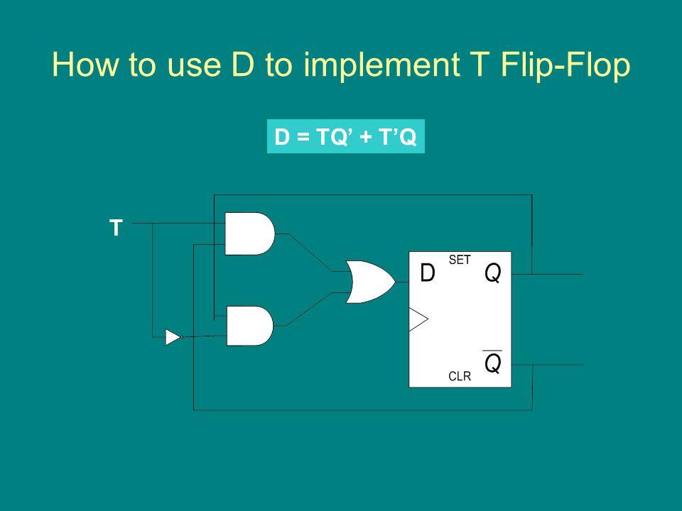 How to use D to implement T Flip-Flop D = TQ' + T'Q T