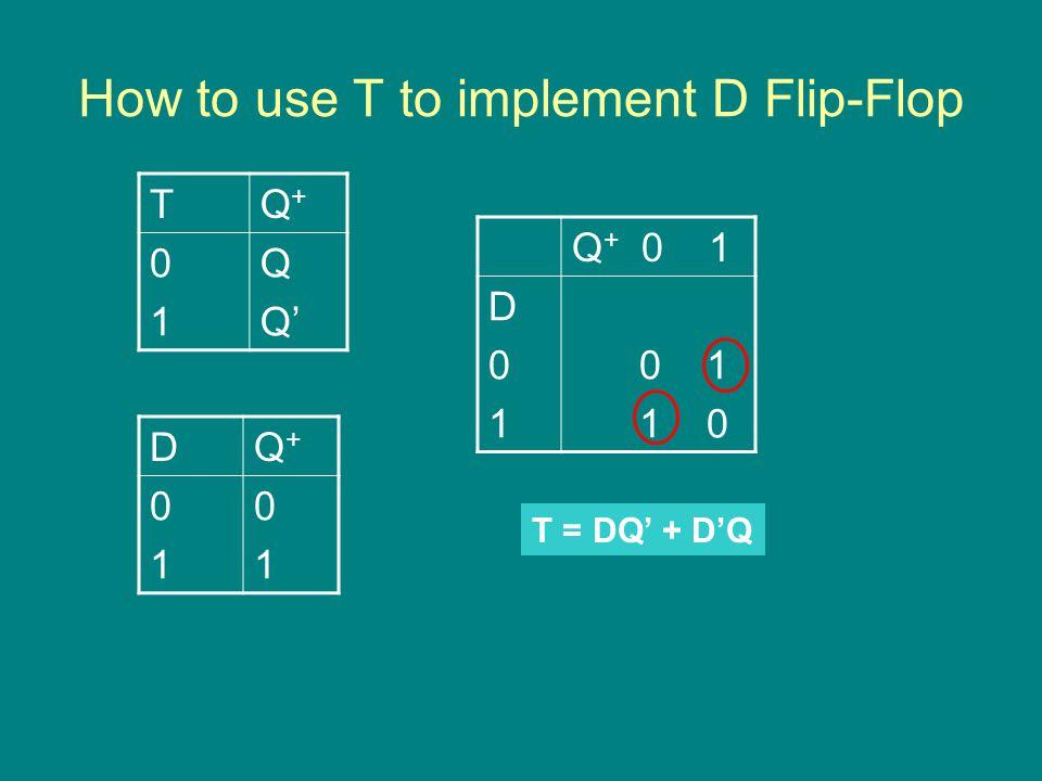 How to use T to implement D Flip-Flop TQ+Q+ 0101 Q Q' DQ+Q+ 0101 0101 T = DQ' + D'Q Q + 0 1 D01D01 0 1 1 0