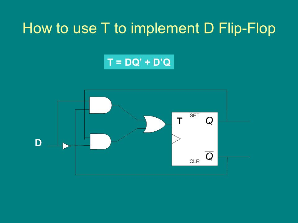 How to use T to implement D Flip-Flop T = DQ' + D'Q D