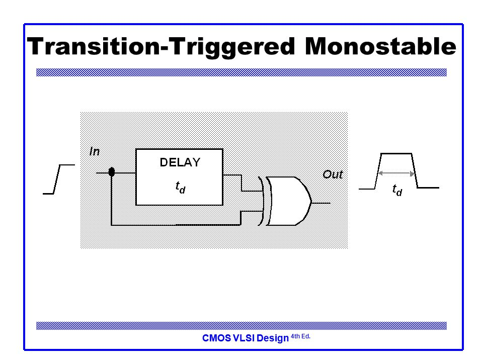 CMOS VLSI DesignCMOS VLSI Design 4th Ed. Transition-Triggered Monostable