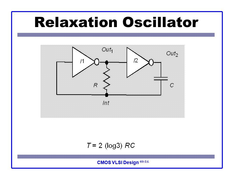 CMOS VLSI DesignCMOS VLSI Design 4th Ed. Relaxation Oscillator