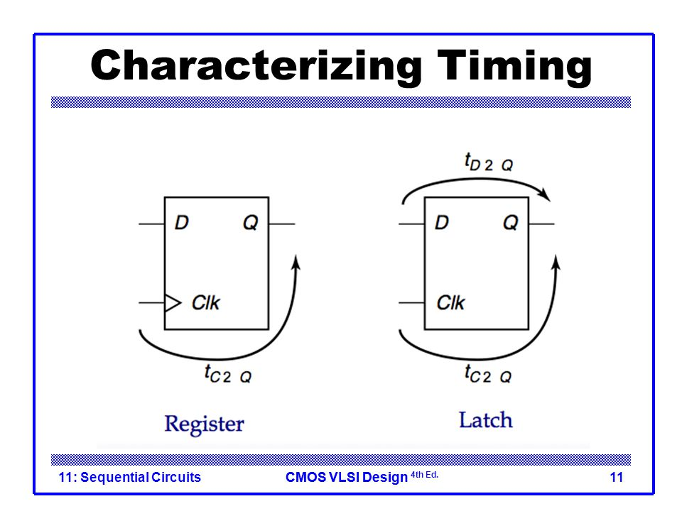 CMOS VLSI DesignCMOS VLSI Design 4th Ed. Characterizing Timing 11: Sequential Circuits11
