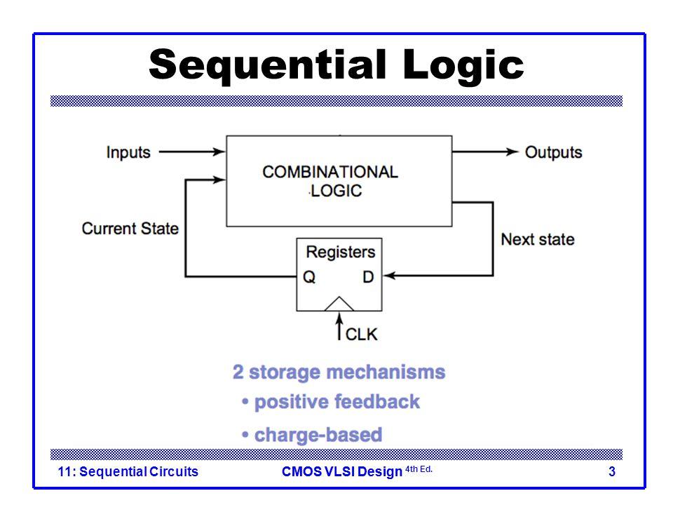 CMOS VLSI DesignCMOS VLSI Design 4th Ed. State Retention Registers 11: Sequential Circuits74