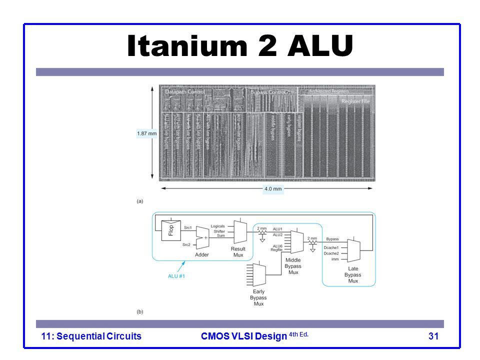CMOS VLSI DesignCMOS VLSI Design 4th Ed. Itanium 2 ALU 11: Sequential Circuits31