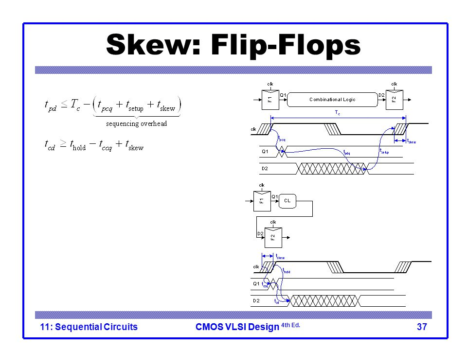 CMOS VLSI DesignCMOS VLSI Design 4th Ed. 11: Sequential Circuits37 Skew: Flip-Flops