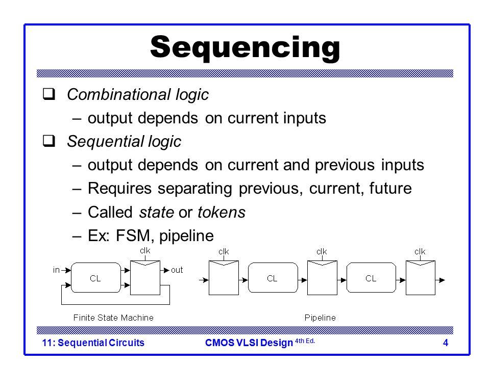 CMOS VLSI DesignCMOS VLSI Design 4th Ed. Synchronizers 11: Sequential Circuits85