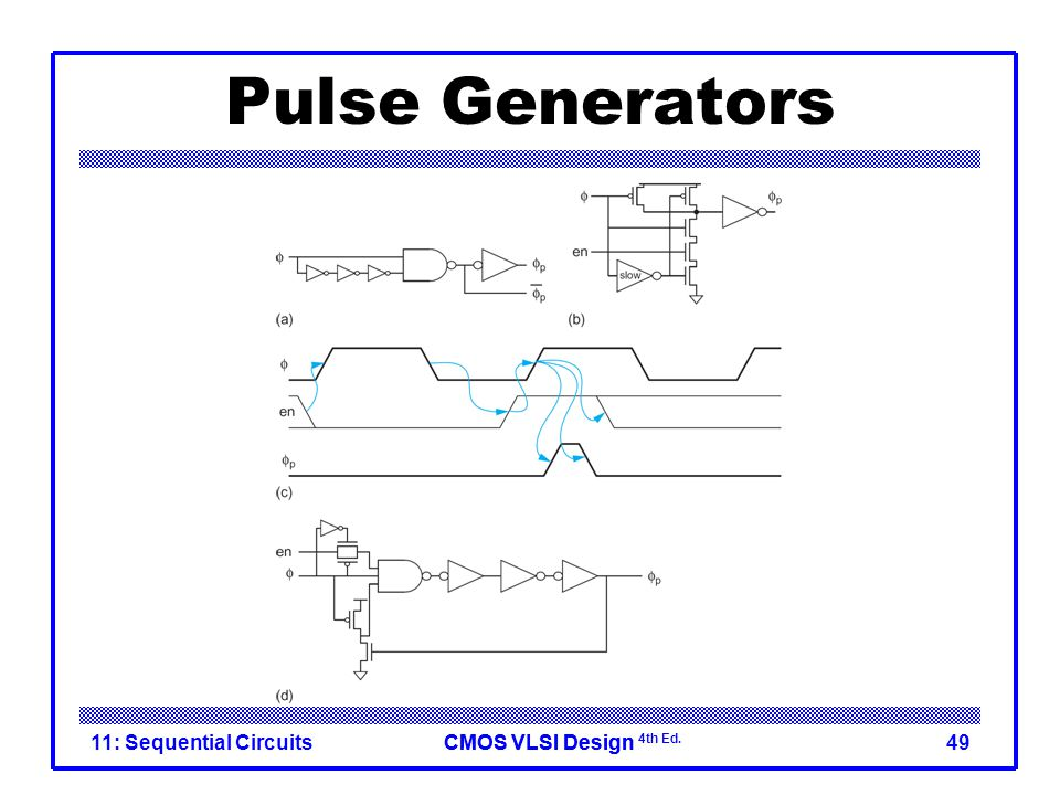 CMOS VLSI DesignCMOS VLSI Design 4th Ed. Pulse Generators 11: Sequential Circuits49