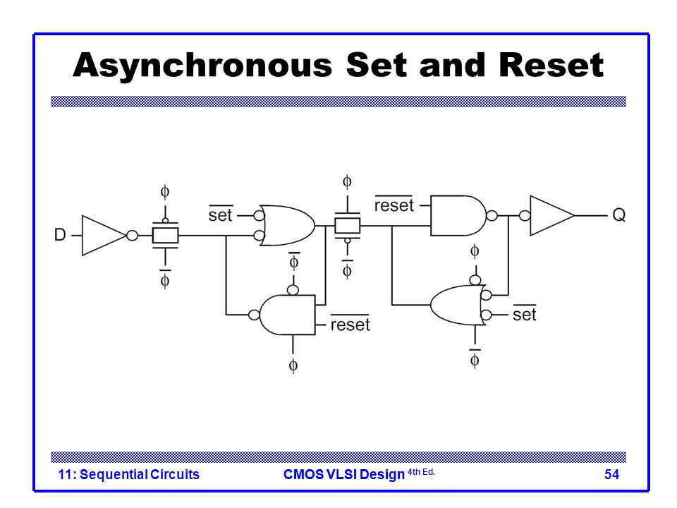CMOS VLSI DesignCMOS VLSI Design 4th Ed. Asynchronous Set and Reset 11: Sequential Circuits54