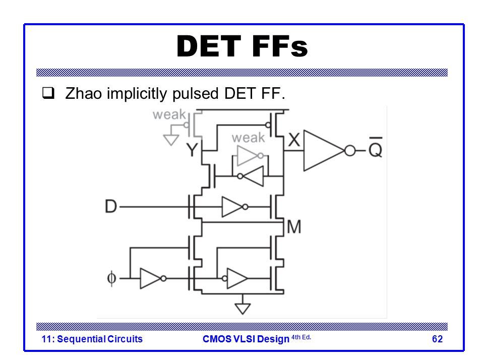 CMOS VLSI DesignCMOS VLSI Design 4th Ed. DET FFs  Zhao implicitly pulsed DET FF.
