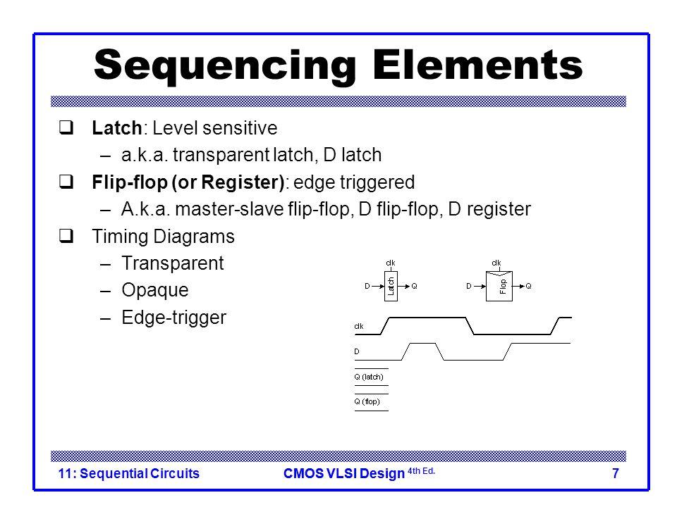 CMOS VLSI DesignCMOS VLSI Design 4th Ed.SDFF  Similar to the Partovi pulsed latch.