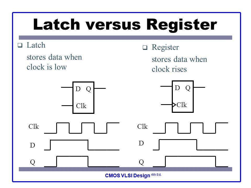 CMOS VLSI DesignCMOS VLSI Design 4th Ed. Latches 11: Sequential Circuits9