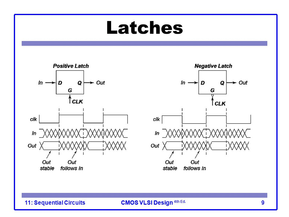 CMOS VLSI DesignCMOS VLSI Design 4th Ed. Latches 11: Sequential Circuits9
