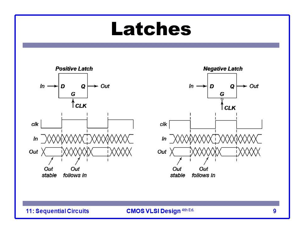 CMOS VLSI DesignCMOS VLSI Design 4th Ed. Asynchronous Domains 11: Sequential Circuits90
