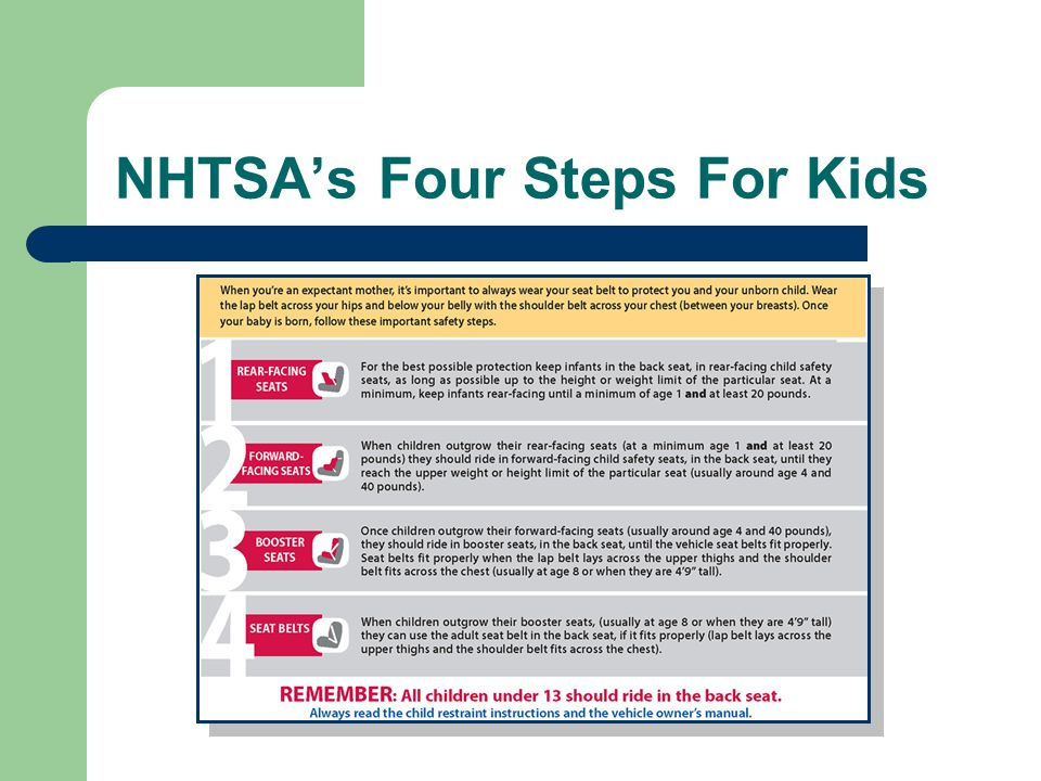 NHTSA's Four Steps For Kids