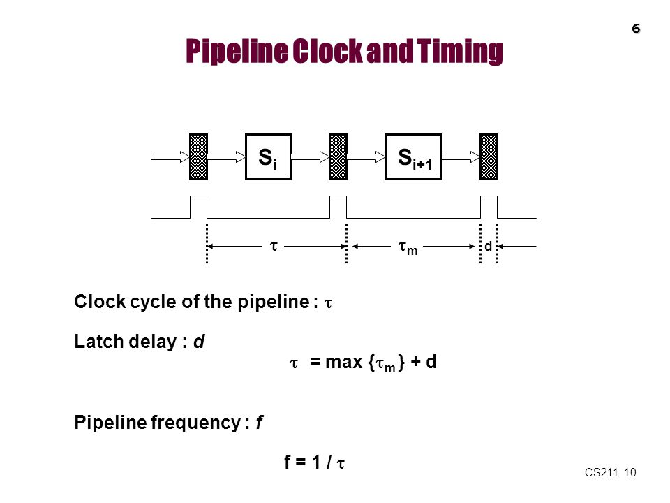 CS211 10 Pipeline Clock and Timing SiSi S i+1 mm d Clock cycle of the pipeline :  Latch delay : d  = max {  m } + d Pipeline frequency : f f = 1