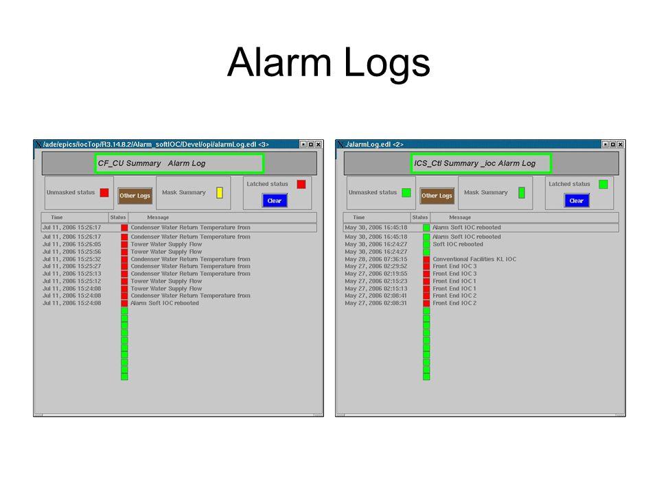 Alarm Logs