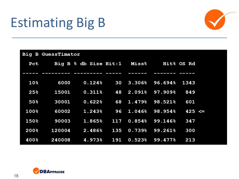18 Estimating Big B Big B GuessTimator Pct Big B % db Size Hit:1 Miss% Hit% OS Rd ----- --------- --------- ----- ------ ------- ----- 10% 6000 0.124% 30 3.306% 96.694% 1343 25% 15001 0.311% 48 2.091% 97.909% 849 50% 30001 0.622% 68 1.479% 98.521% 601 100% 60002 1.243% 96 1.046% 98.954% 425 <= 150% 90003 1.865% 117 0.854% 99.146% 347 200% 120004 2.486% 135 0.739% 99.261% 300 400% 240008 4.973% 191 0.523% 99.477% 213