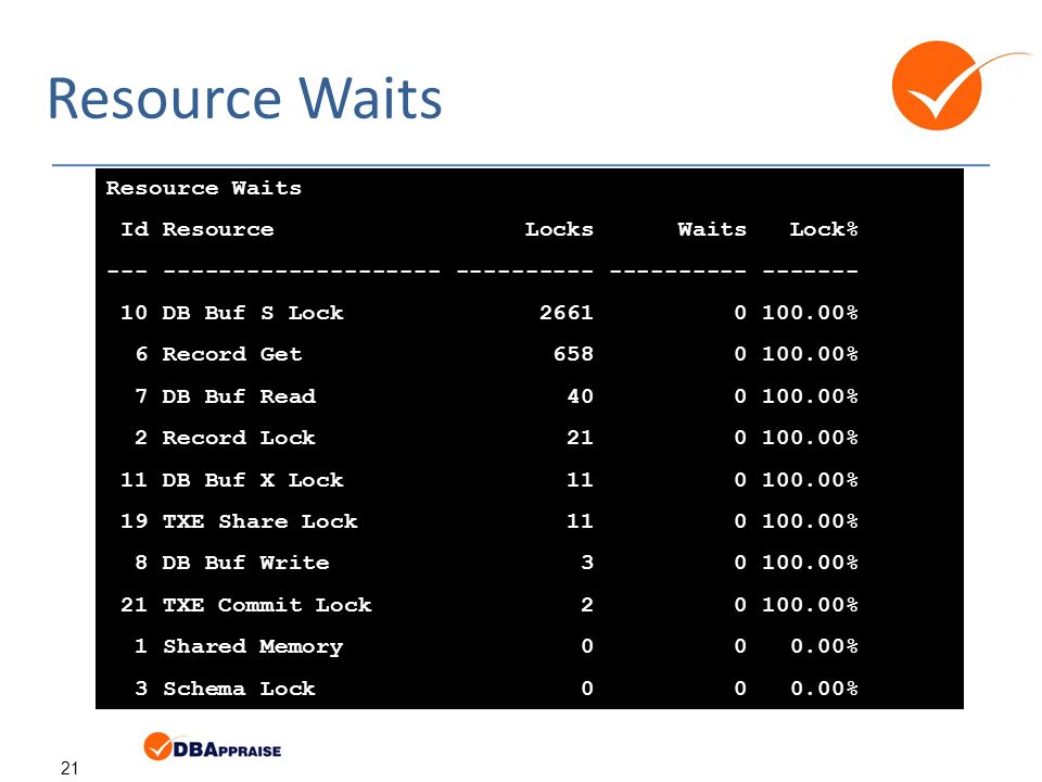 21 Resource Waits Id Resource Locks Waits Lock% --- -------------------- ---------- ---------- ------- 10 DB Buf S Lock 2661 0 100.00% 6 Record Get 658 0 100.00% 7 DB Buf Read 40 0 100.00% 2 Record Lock 21 0 100.00% 11 DB Buf X Lock 11 0 100.00% 19 TXE Share Lock 11 0 100.00% 8 DB Buf Write 3 0 100.00% 21 TXE Commit Lock 2 0 100.00% 1 Shared Memory 0 0 0.00% 3 Schema Lock 0 0 0.00%