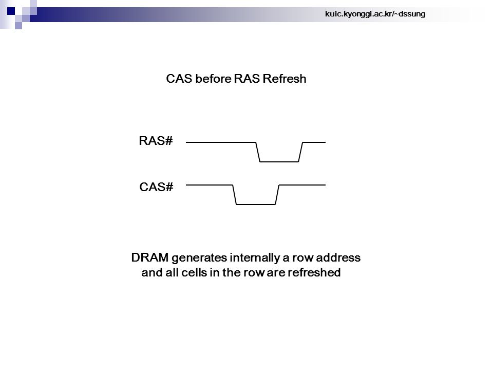 kuic.kyonggi.ac.kr/~dssung RAS# CAS# CAS before RAS Refresh DRAM generates internally a row address and all cells in the row are refreshed