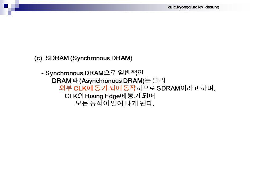kuic.kyonggi.ac.kr/~dssung (c).