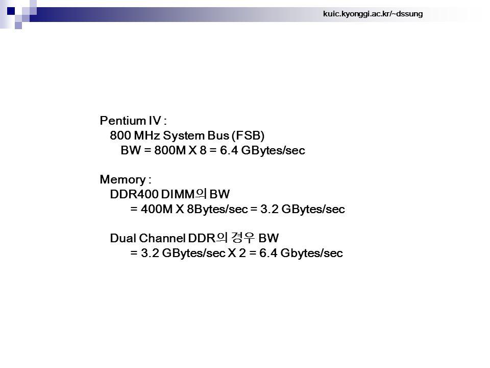 Pentium IV : 800 MHz System Bus (FSB) BW = 800M X 8 = 6.4 GBytes/sec Memory : DDR400 DIMM 의 BW = 400M X 8Bytes/sec = 3.2 GBytes/sec Dual Channel DDR 의 경우 BW = 3.2 GBytes/sec X 2 = 6.4 Gbytes/sec