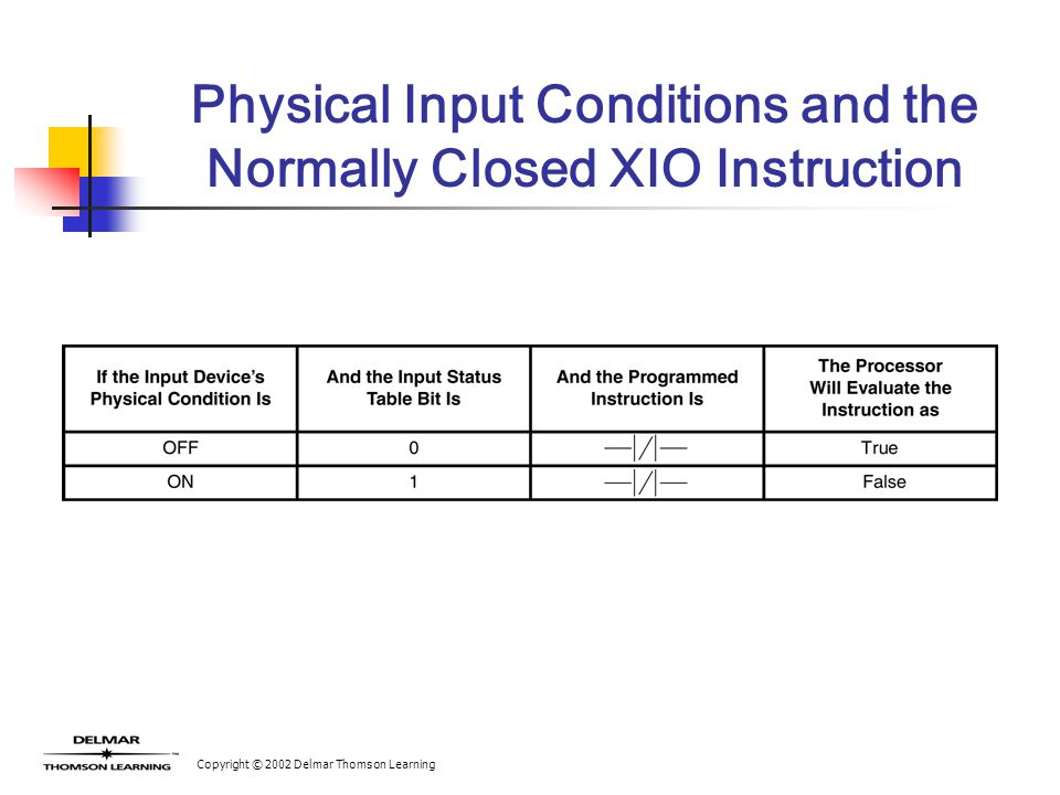 Copyright © 2002 Delmar Thomson Learning Physical Input Conditions and the Normally Closed XIO Instruction