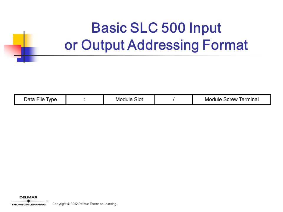 Copyright © 2002 Delmar Thomson Learning Basic SLC 500 Input or Output Addressing Format