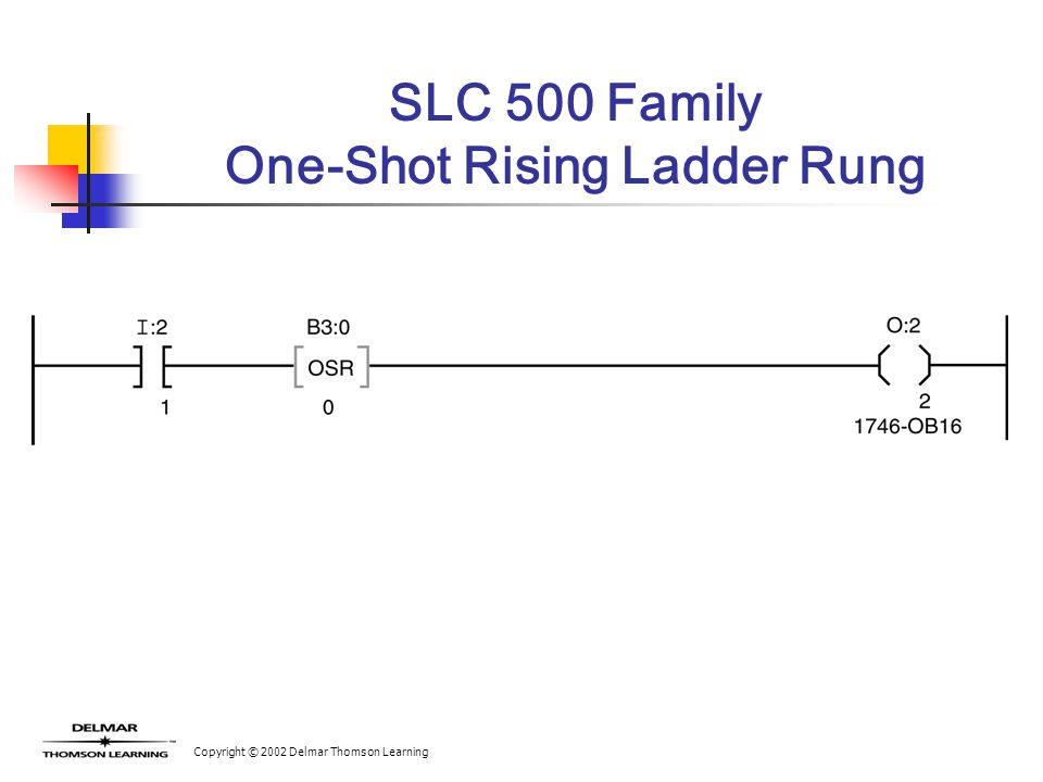 Copyright © 2002 Delmar Thomson Learning SLC 500 Family One-Shot Rising Ladder Rung