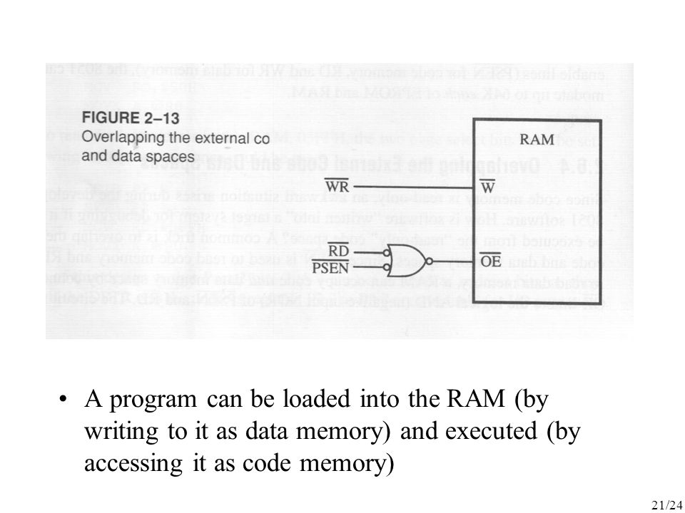 21/24 A program can be loaded into the RAM (by writing to it as data memory) and executed (by accessing it as code memory)
