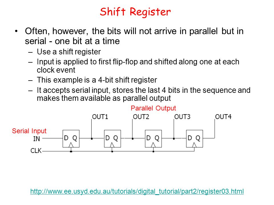 Shift Register Often, however, the bits will not arrive in parallel but in serial - one bit at a time –Use a shift register –Input is applied to first flip-flop and shifted along one at each clock event –This example is a 4-bit shift register –It accepts serial input, stores the last 4 bits in the sequence and makes them available as parallel output Serial Input Parallel Output